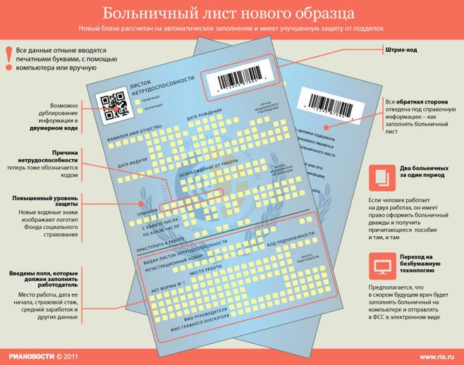Водительская медицинская справка нового образца купить в Щёлково